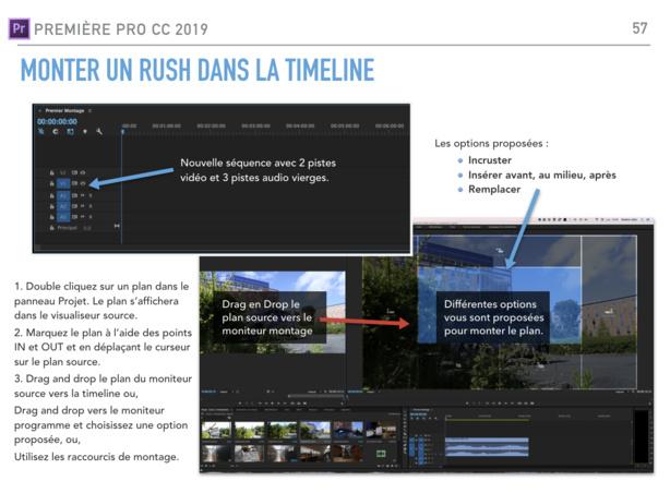 Réaliser un montage dans Première Pro CC