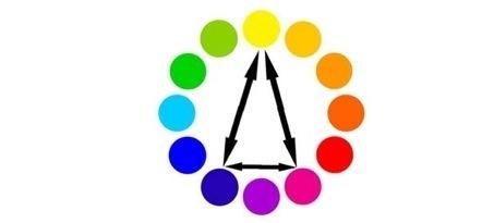 On obtient une harmonie avec la complémentaire et deux couleurs adjacentes.