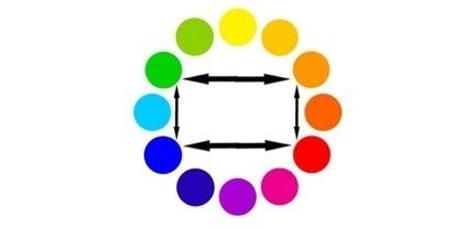 Apprenez l'harmonie des couleurs pour vos designs