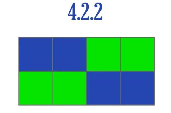 Echantillonnage 4.2.2