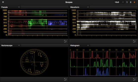 Les outils scopes de DaVinci Resolve 11