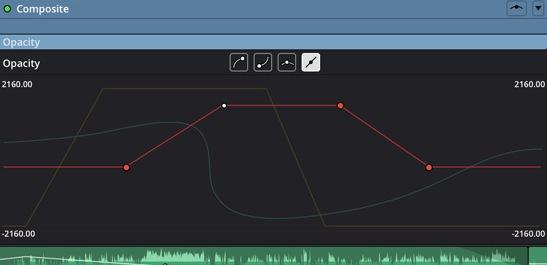 Comme sous FCPX, vous pourrez vous servir des chemins d'animation