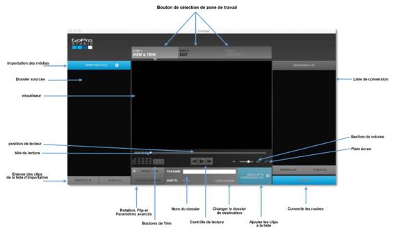 Fenêtre importation du logiciel GoPro Studio