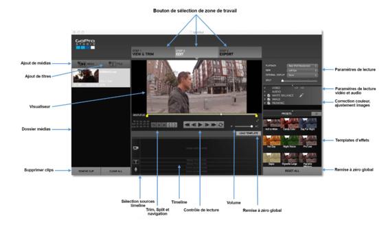 Onglet montage du logiciel GoPro Studio