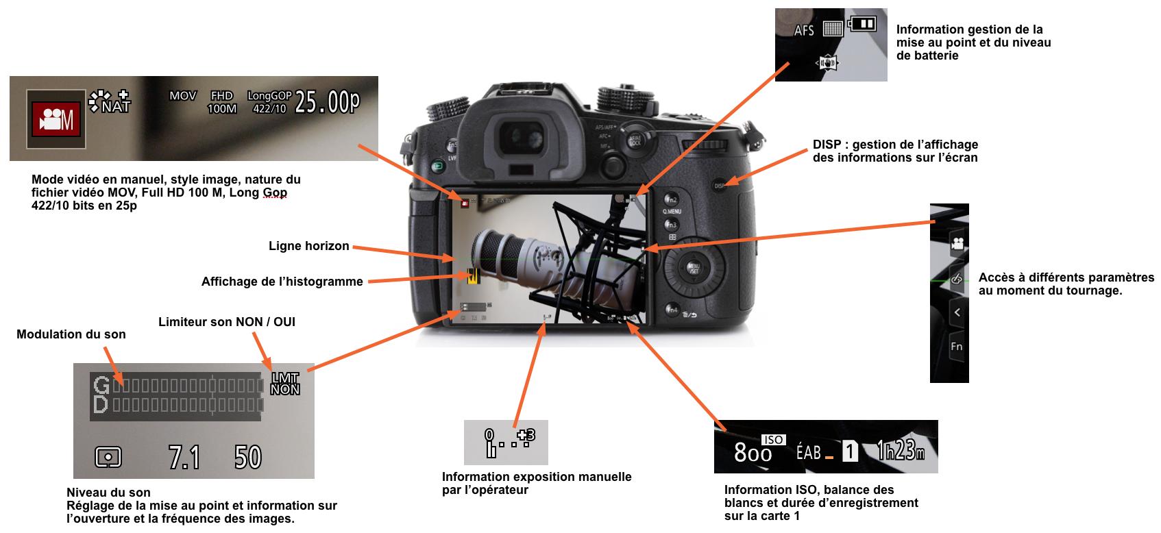 Gestion de l'affichage de l'écran du Panasonic GH5