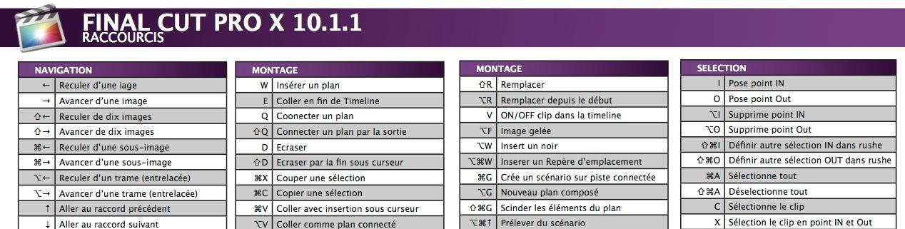 Les raccourcis de FCPX 10.1.1