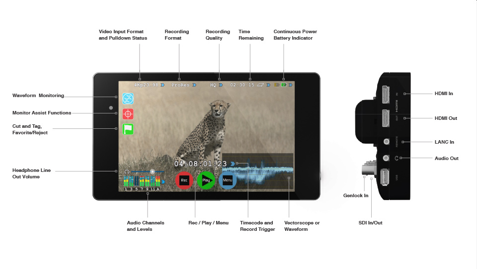 "Atomos Shogun : l'enregistreur portable 4k moniteur 7"" HDMI et SDI en promotion -28%"