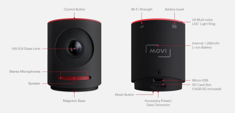 Caméra Livestream MOVI